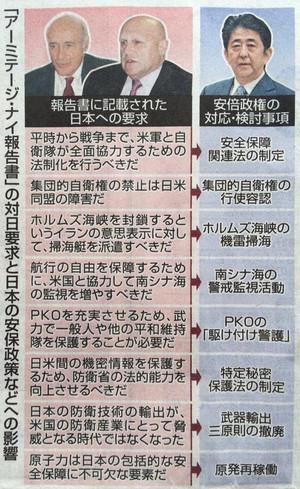 Asianews2ch_a346d0ebs