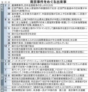 Omoixtukuritekitou_2015021805185941