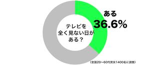 Matometanews_1c40d9a4